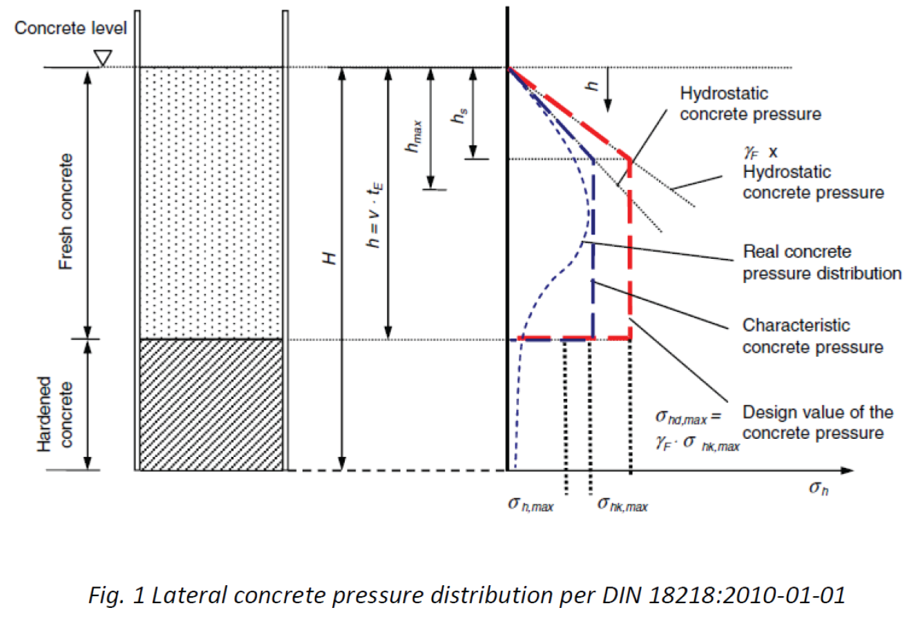 Kern Tunneltechnik - The crucial role played by the concrete